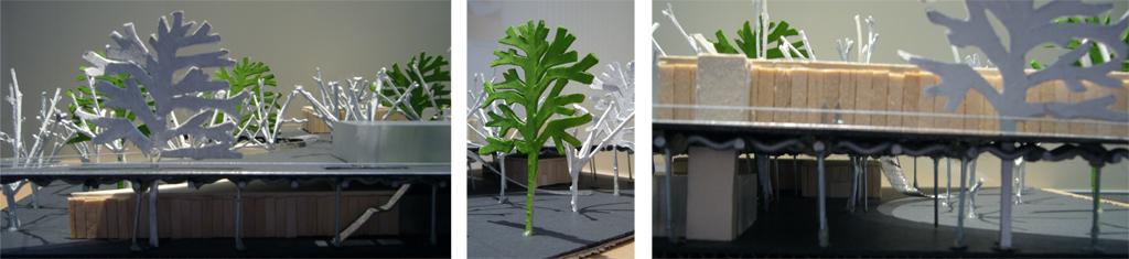 envirooment modell1